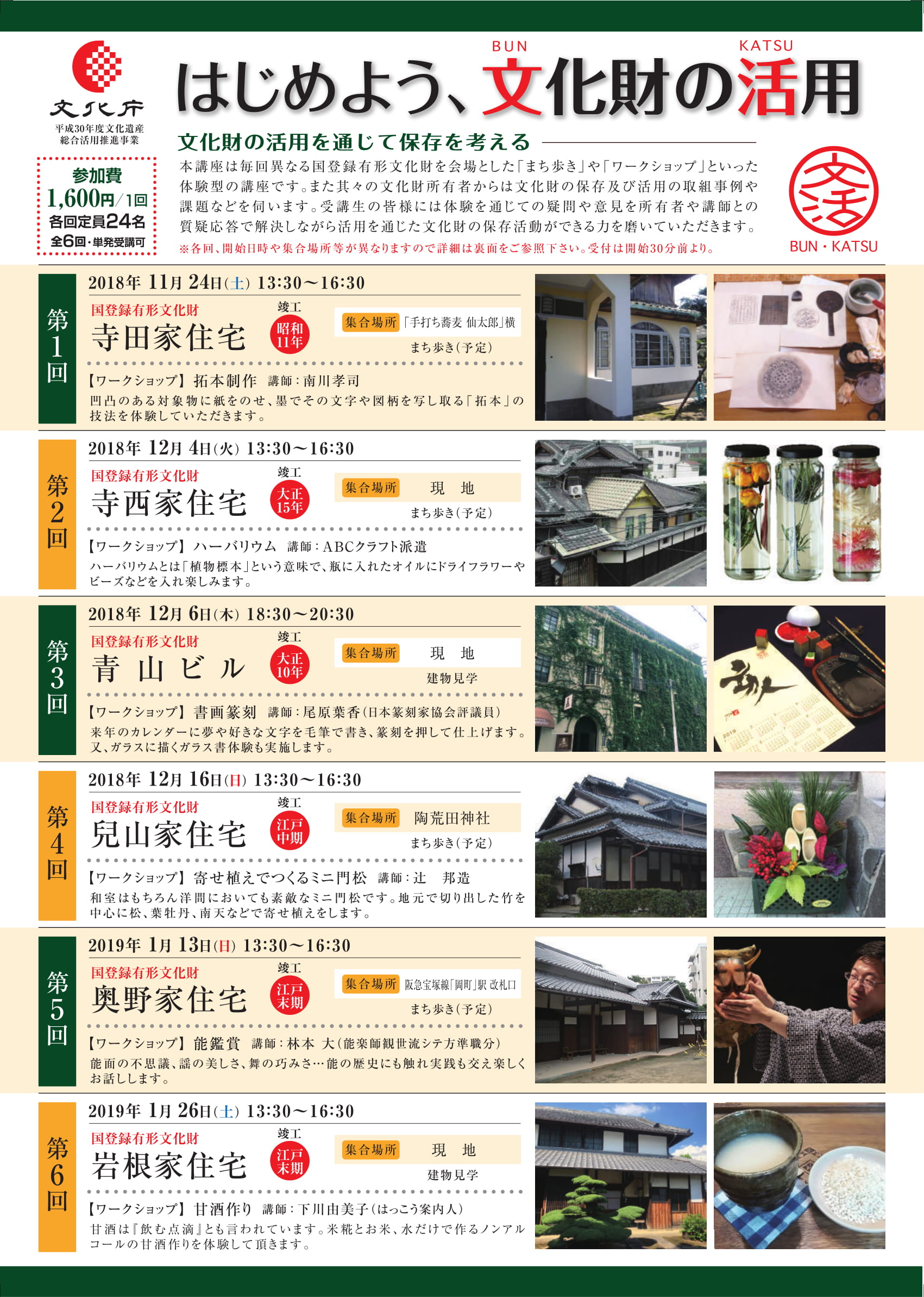 「はじめよう、文化財の活用(BUNKATSU)~文化財の活用を通じて保存を考える」平成31年1月13日(日)